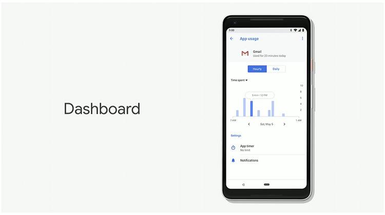Inzicht in je digitale welzijn breidt uit naar Android One apparaten