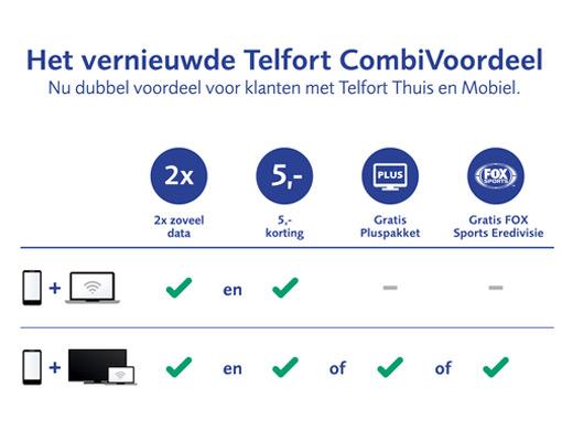 Telfort CombiVoordeel 2018