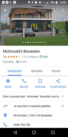Google Maps score