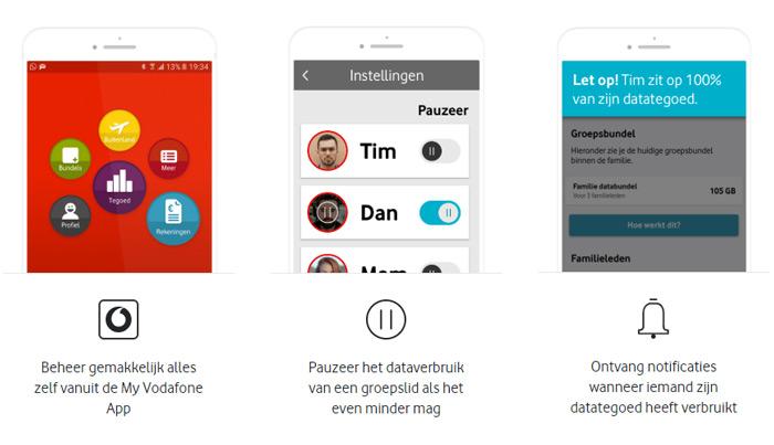 Vodafone Together