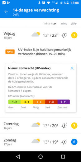 Weeronline uv index