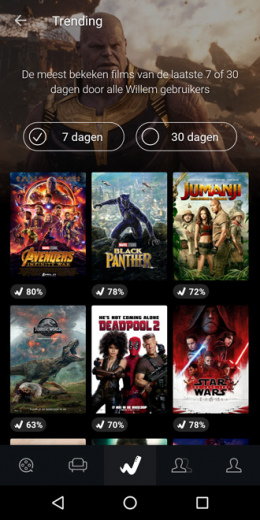 Willem 2.0 app trending