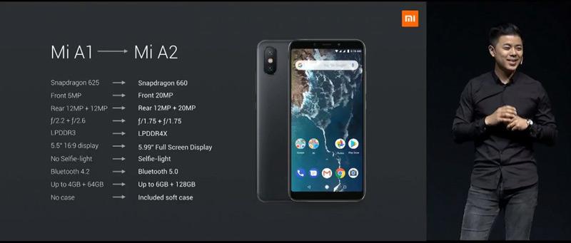 Xiaomi Mi A1 vs A2