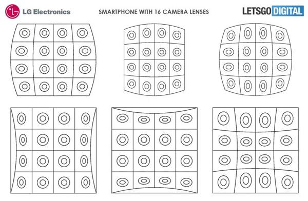 LG smartphone 16 camera's