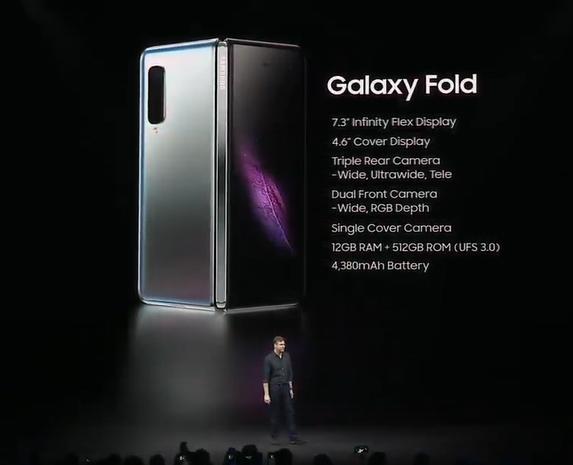 Galaxy Fold