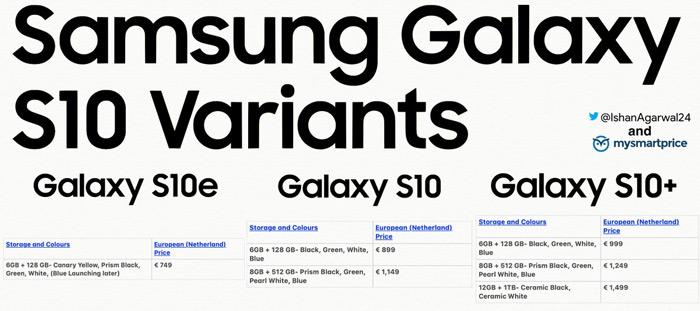 Samsung Galaxy S10 prijzen Nederland