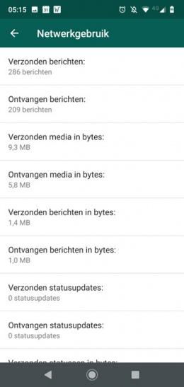WhatsApp netwerkgebruik oud