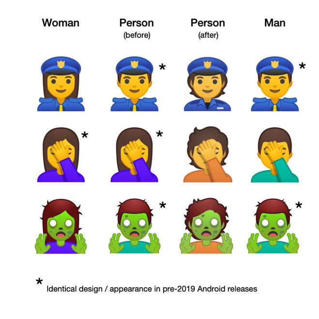 emoji gender 2