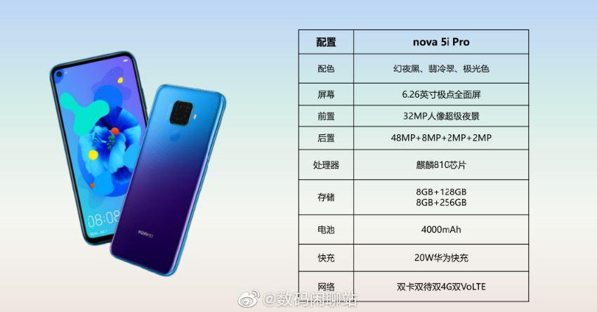 Huawei Mate 30 Lite - Huawei Nova 5i Pro