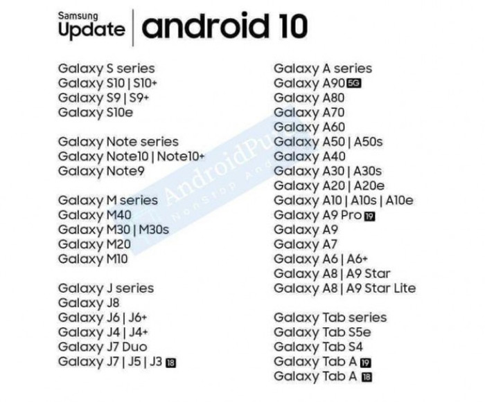 Samsung update Android 10