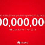 Huawei overtreft eigen records: tot nu toe al 200 miljoen toestellen verkocht