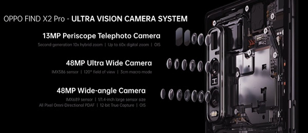 Oppo Find X2 Pro camera