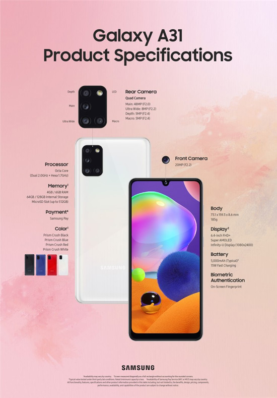 Samsung Galaxy A31 specificaties