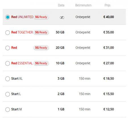 Vodafone Red 2020