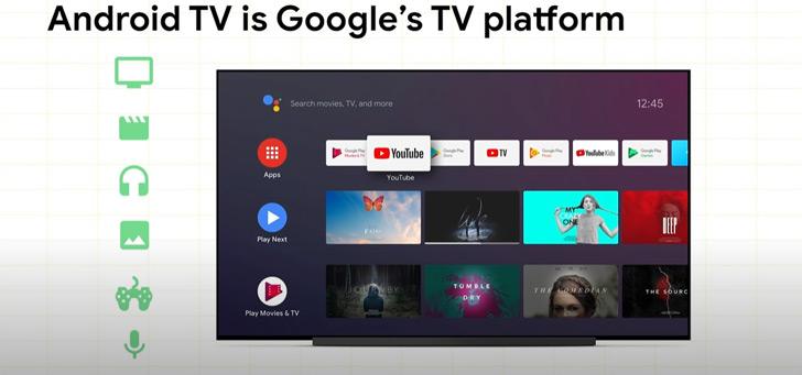 Android TV komt met nieuwe functies: waaronder Instant Apps en Gboard TV