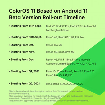 ColorOS 11 update beta