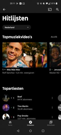 YouTube Music hitlijsten