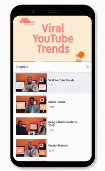 YouTube hoofdstukken