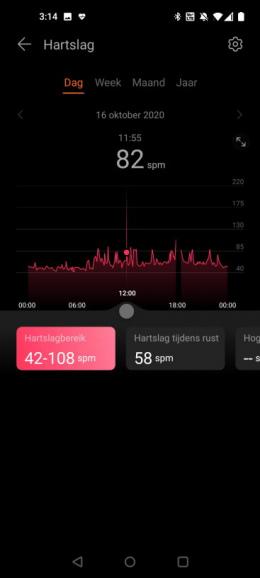 Huawei Gezondheid app hartslagmeting