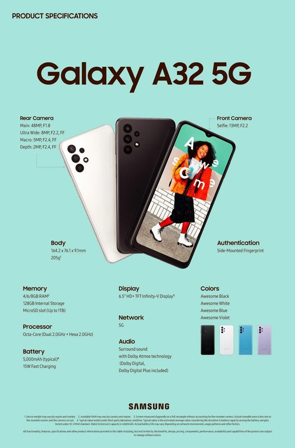Samsung Galaxy A32 specs