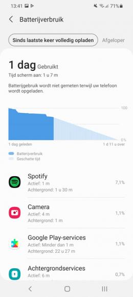 Galaxy S21 batterijverbruik