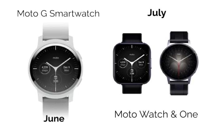 Motorola smartwatch 2021