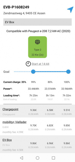 Chargeprice app