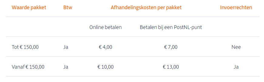PostNL inklaringskosten