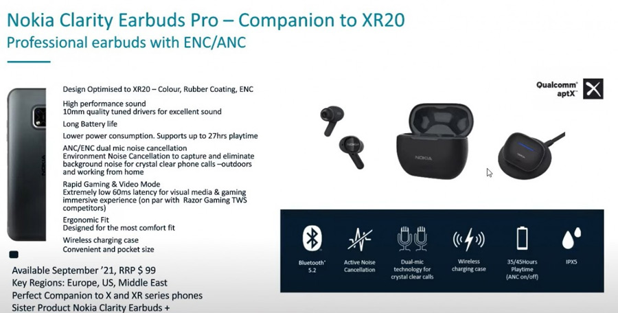 Nokia Clarity Earbuds Pro