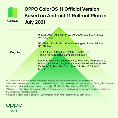 Oppo Android 11 juli 2021