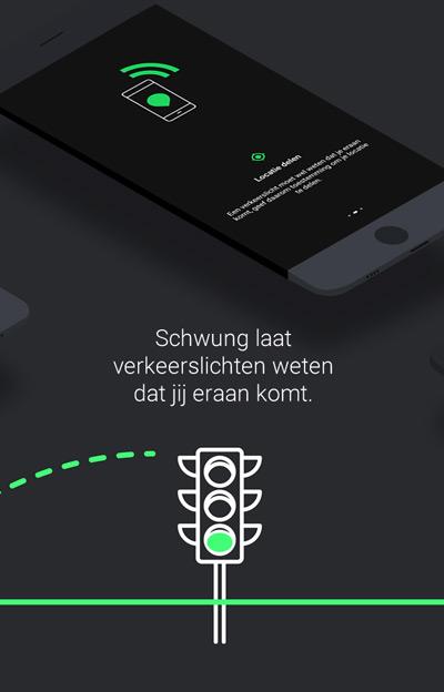 Schwung app